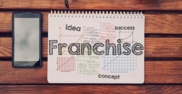 Peluang Bisnis Di Bandung Terbaru Mempercepat BEP Dalam Bisnis Franchise